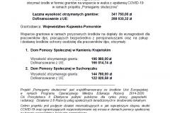 info-o-projekcie-powiat-sępoleński